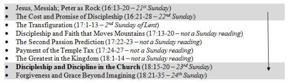 23rd-Sunday-snip