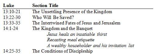 Luke 13-14 outline